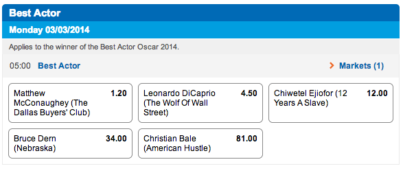 Betting Oscars Best Male Actor